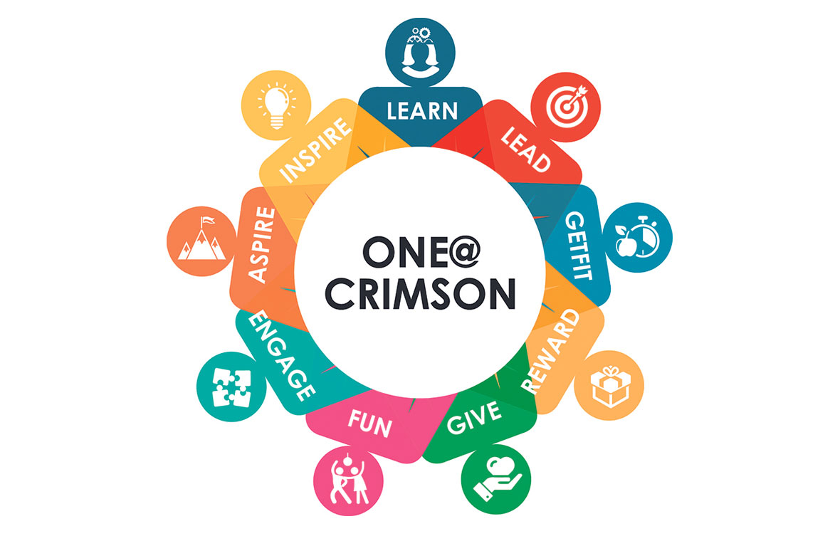 The ONE@CRIMSON ecosystem for people care. PHOTO: CRIMSONLOGIC
